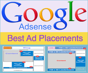 Google AdSense Ad Placement