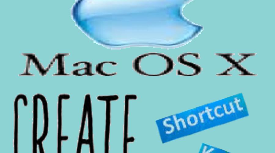 How to Create Custom Keyboard Shortcut in macOS?
