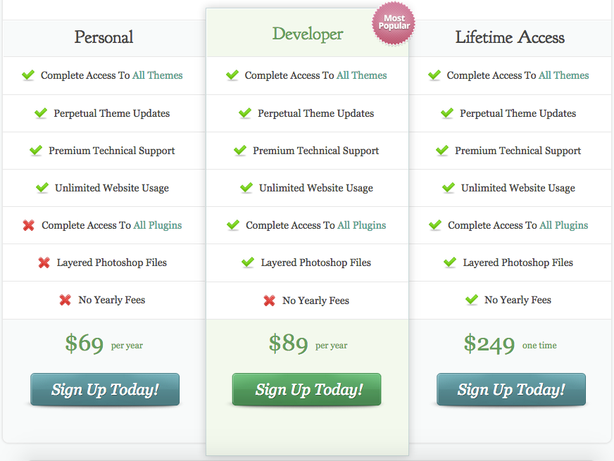 Sample WordPress Theme Pricing Plans