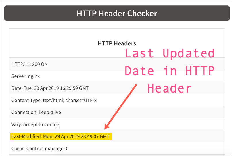 HTTP Header Checker