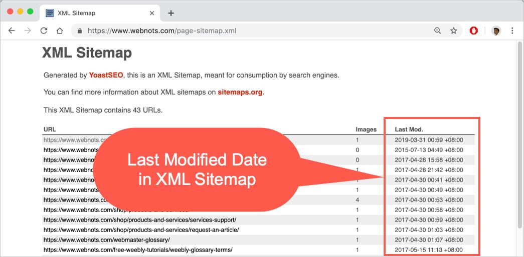 Last Modified Date in XML Sitemap