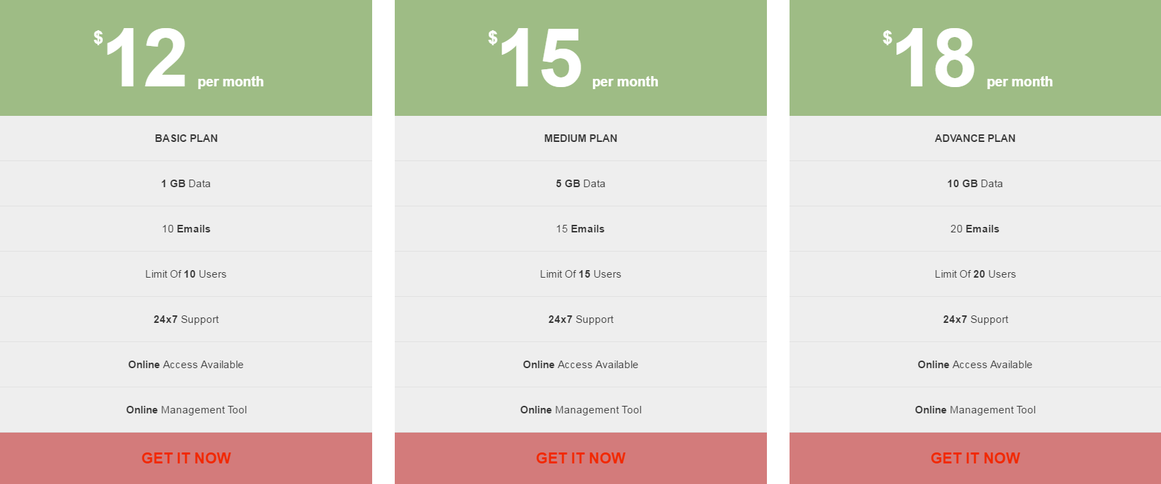 Bootstrap Pricing Table Widget