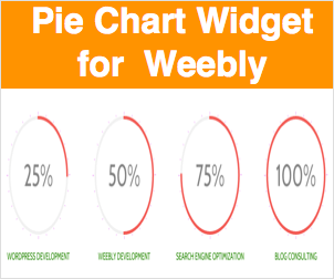 Animated Progress Pie Chart Widget for Weebly