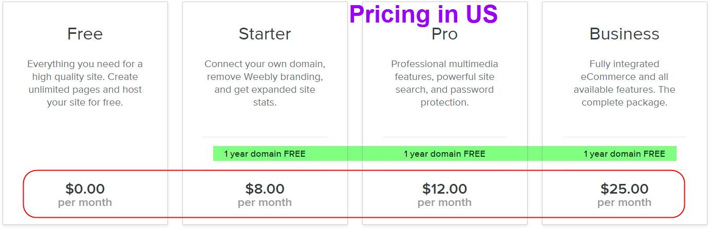 Weebly Pricing Plans in US with 1 Year Free Domain