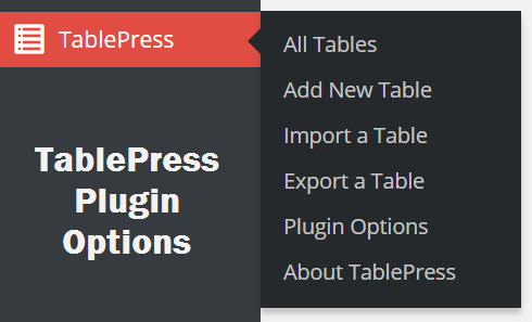 TablePress Plugin Menu Options