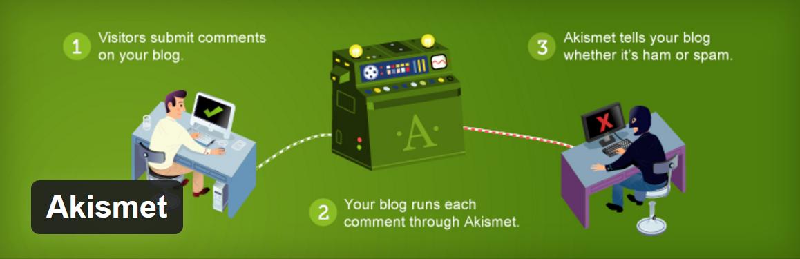Плагин Akismet для WordPress