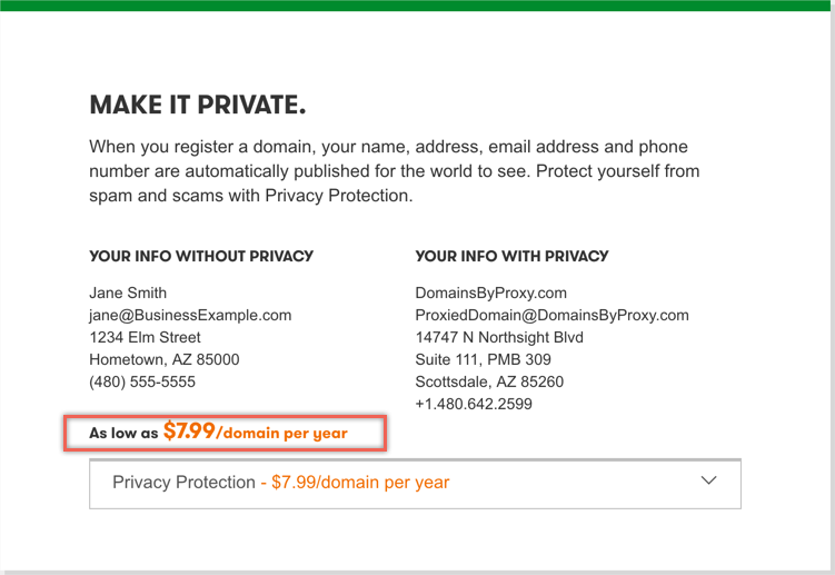 Cost of Domain Privacy