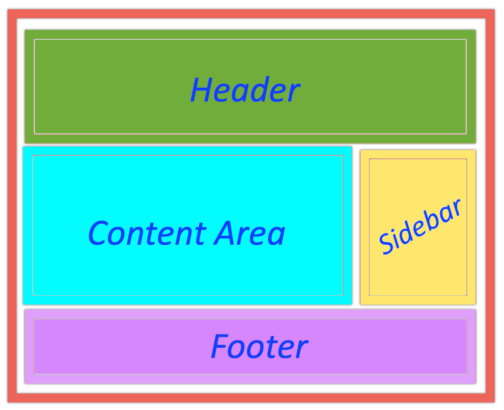 WebSense Sidebar Layout
