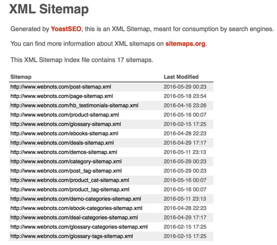 Yoast XML Sitemap Index File Example