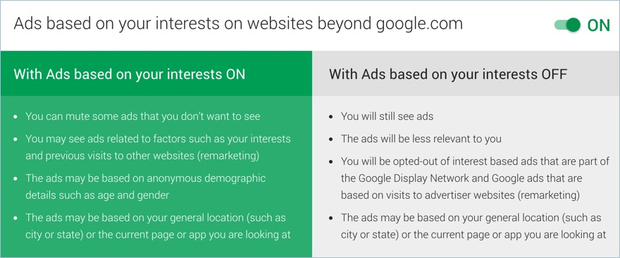 Google Ads Control Settings