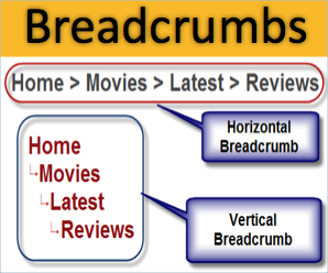 All You Should Know About Breadcrumbs