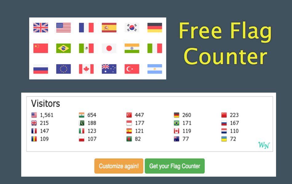 Free Flag Counter Widget to Track Visitors Traffic