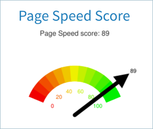 PageSpeed Score Graph