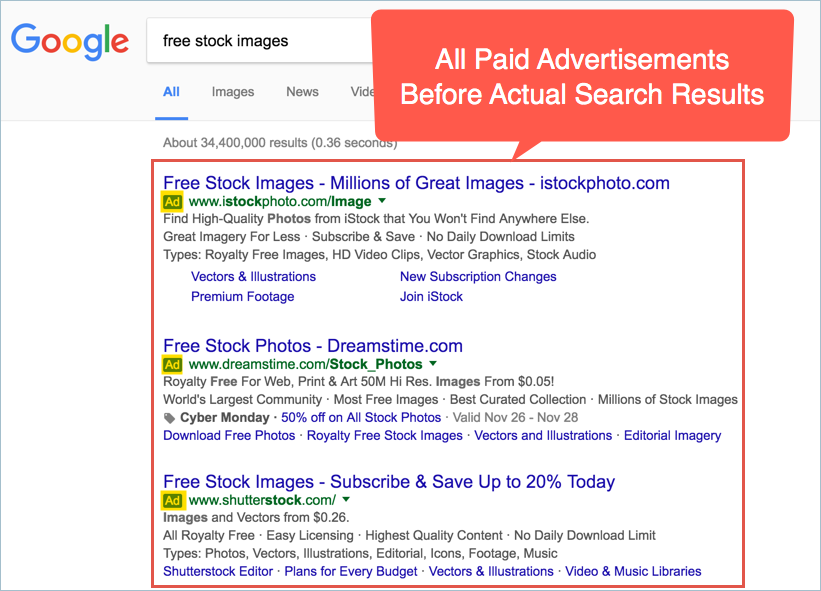 Paid Advertisements in Google Search