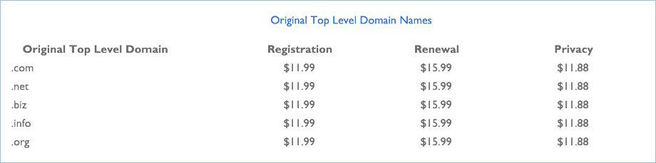 Bluehost Domain Name Pricing