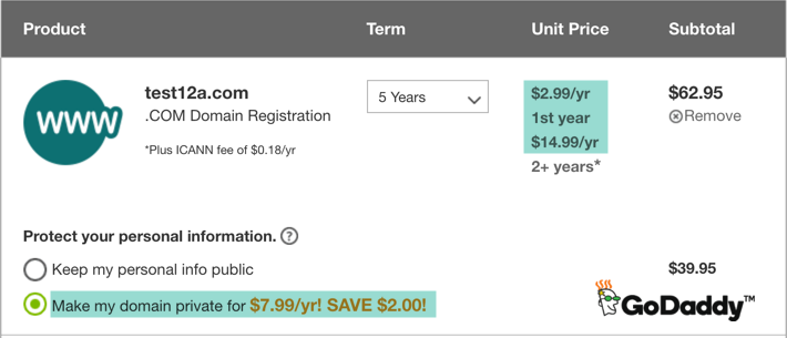 GoDaddy Domain Name Pricing