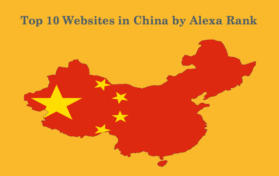 Top 10 Chinese Websites by Alexa Rank