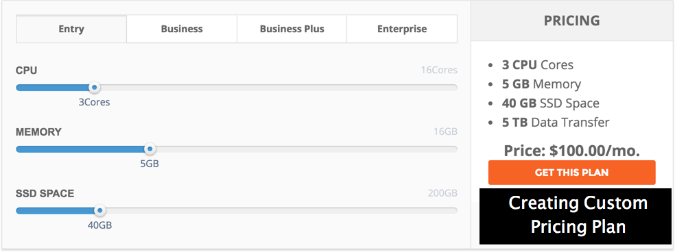 Creating Custom Pricing Plan in SiteGround