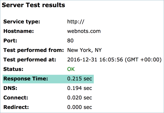 Server Response Test on SiteGround