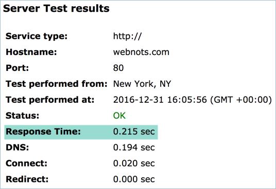 Server Response Test on SiteGround