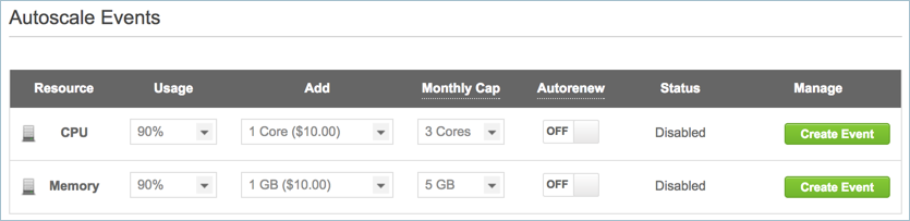 SiteGround Autoscale for Cloud VPS Server