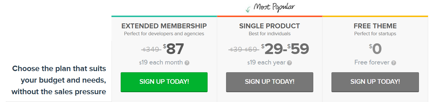 Mythemeshop Membership Pricing