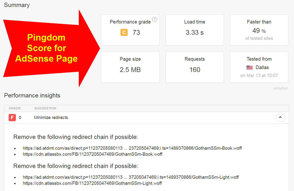 Pingdom Score for AdSense Page