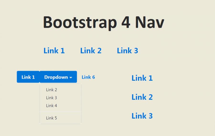 Bootstrap 4 Navs Tutorial
