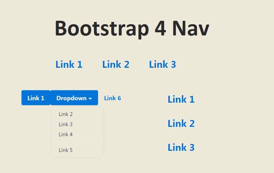Bootstrap 4 Nav Tutorial