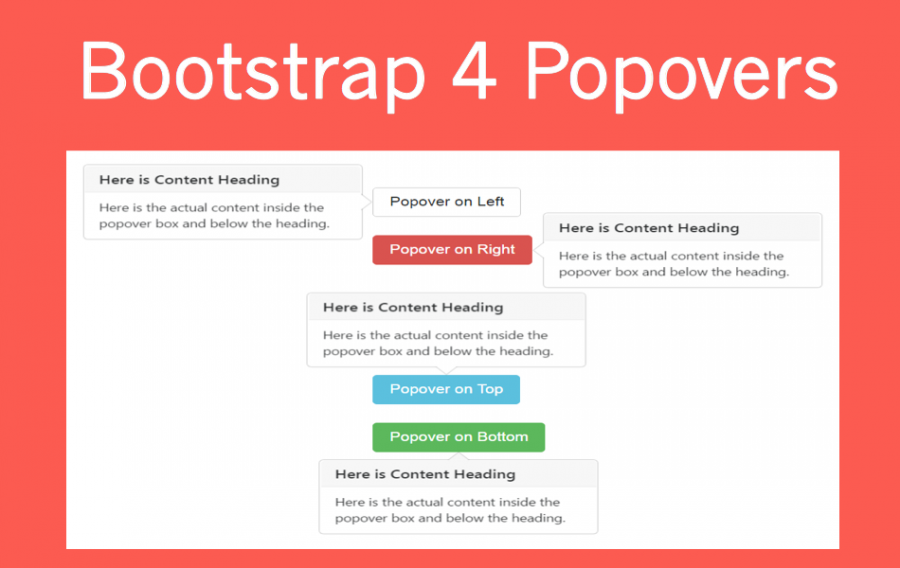 Bootstrap 4 Popovers