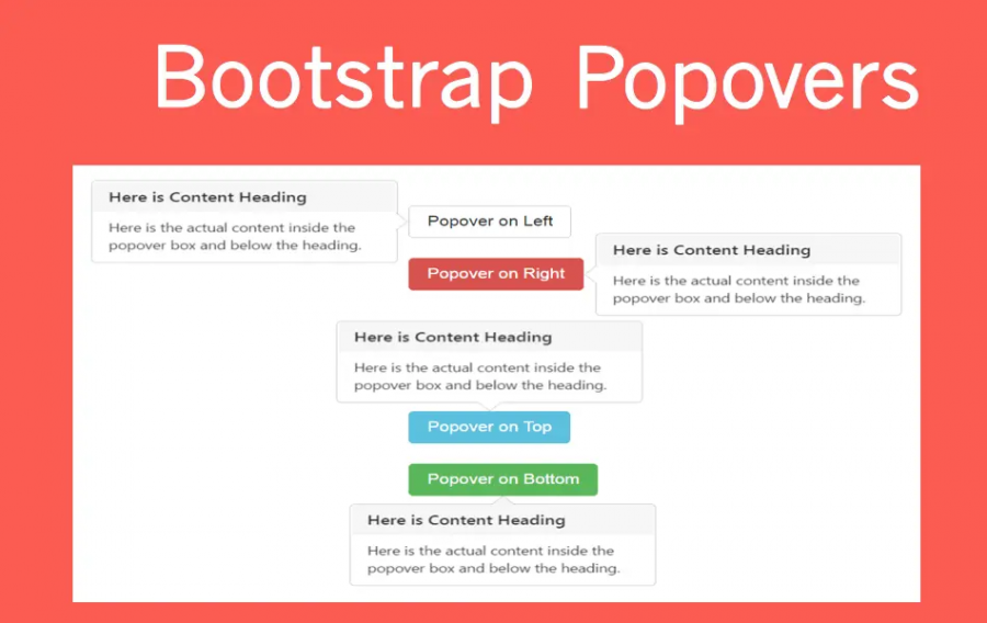Bootstrap Popovers