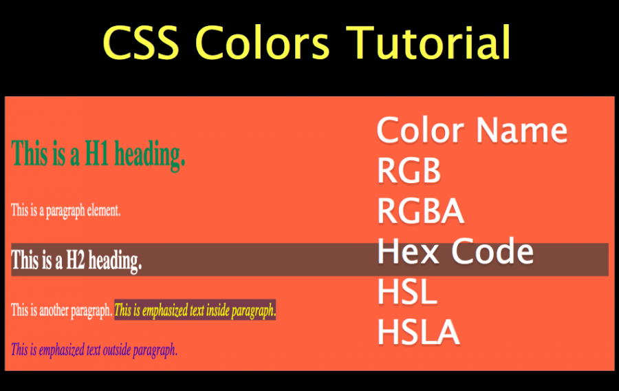 CSS Colors Tutorial