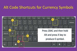 Alt Code Shortcuts for Currency Symbols