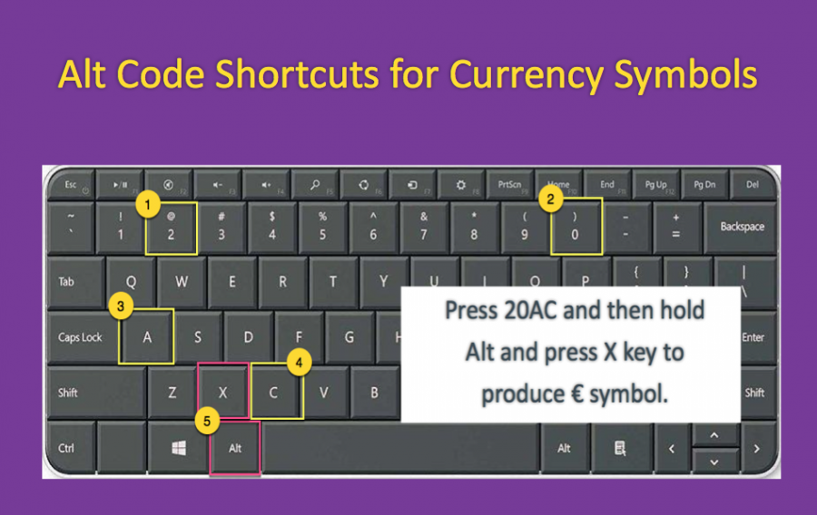 Alt Code Shortcuts for Currency Symbols