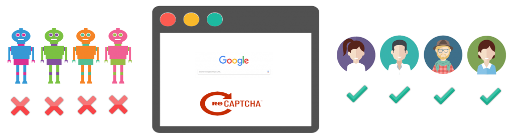 Google reCAPTCHA Stops Bots And Allows Humans
