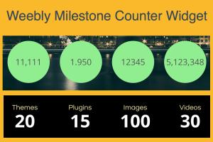 Weebly Milestone Counter Widget