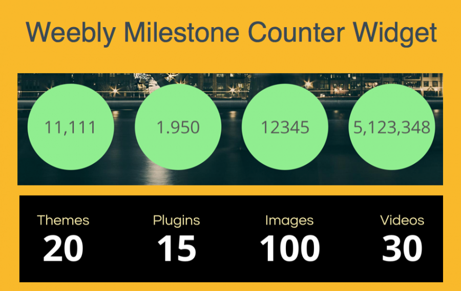 Milestone Counter Widget for Weebly