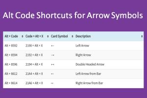 Alt Code Shortcuts for Arrow Symbols