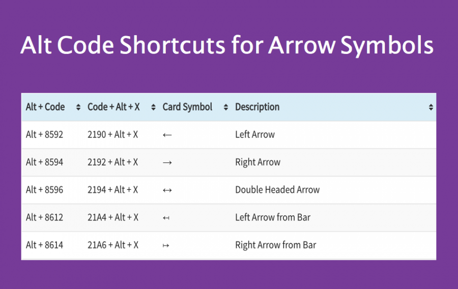 Alt Code Shortcuts for Arrow Symbols