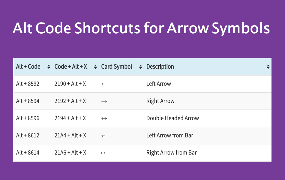 Alt Code Shortcuts For Arrow Symbols Webnots