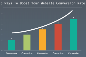5 Ways To Boost Your Website Conversion Rate