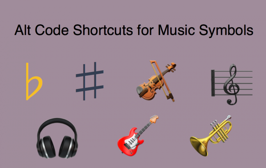 Alt Code Shortcuts for Music Symbols
