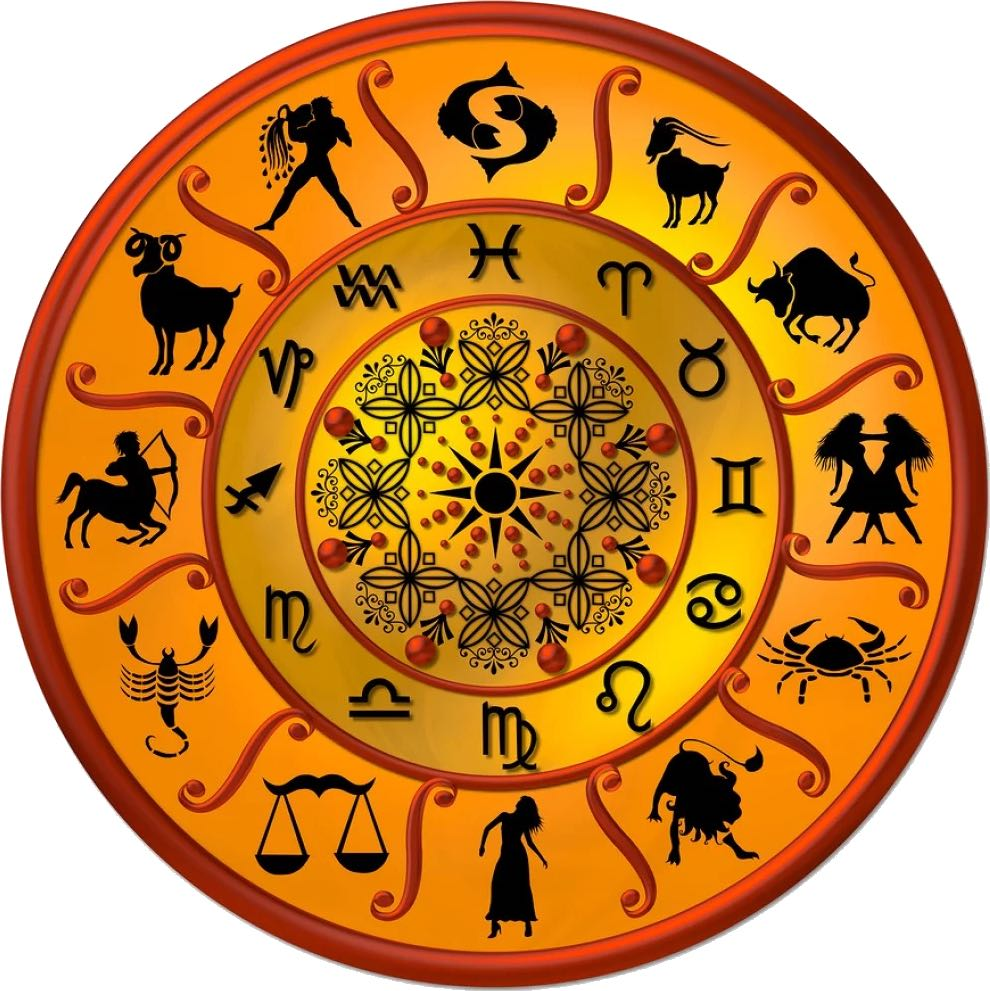 Indian Astrology Symbols