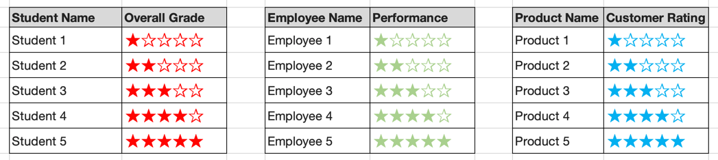 Star Rating with Symbols in Excel