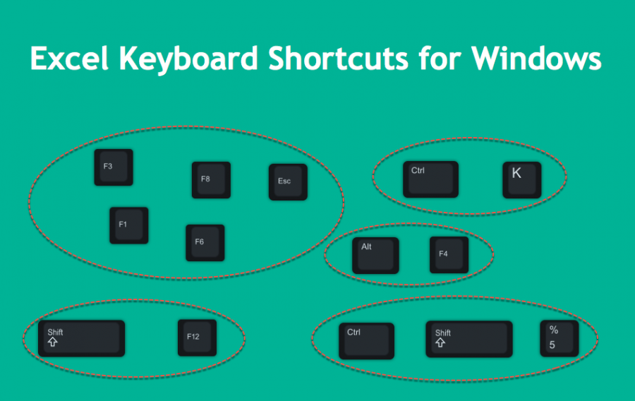 Excel Keyboard Shortcuts for Windows