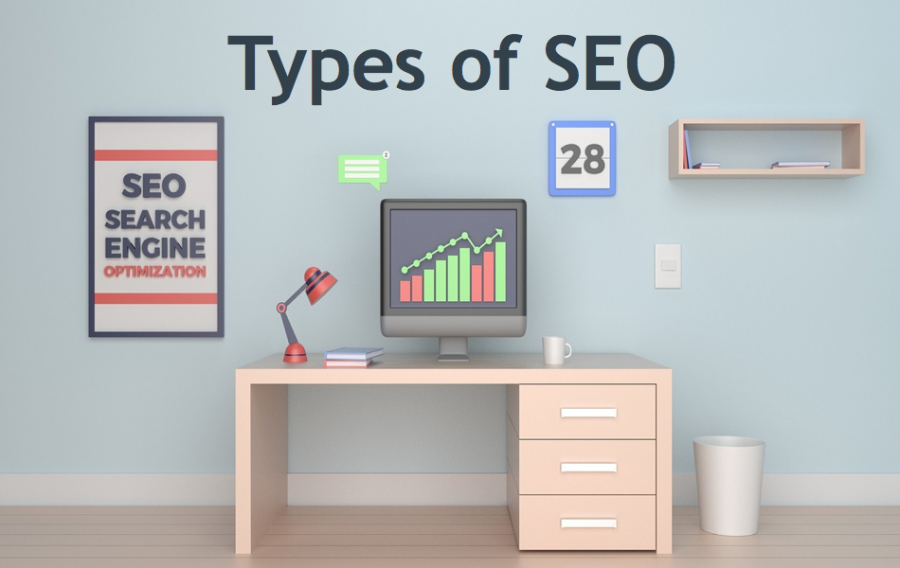 3 Basics Types of SEO