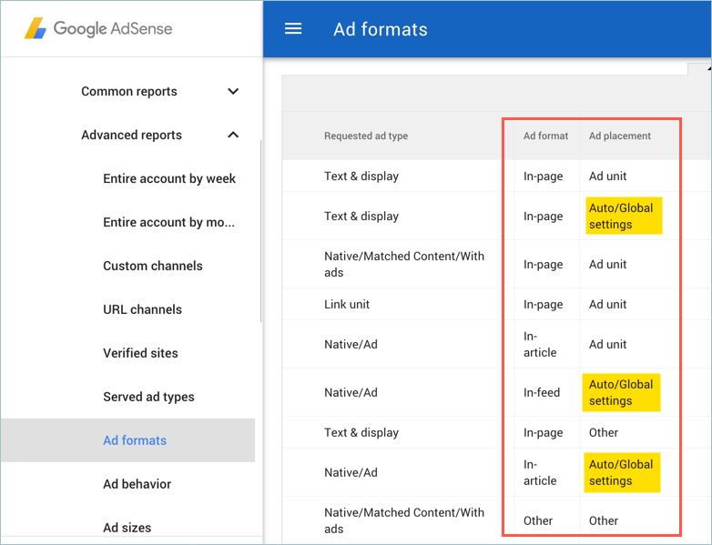 Auto Ads Performance Reports