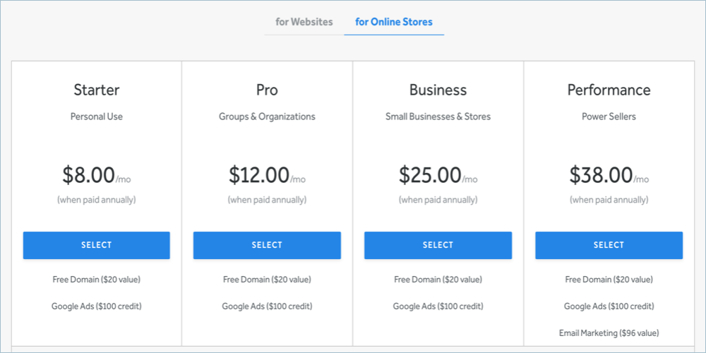 Weebly vs wix comparison and review for beginners webnots for Weebly pro templates