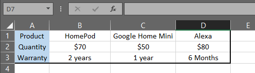 HLOOKUP Example Table