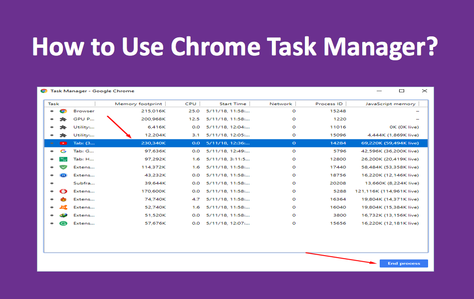 How to Use Chrome Task Manager?